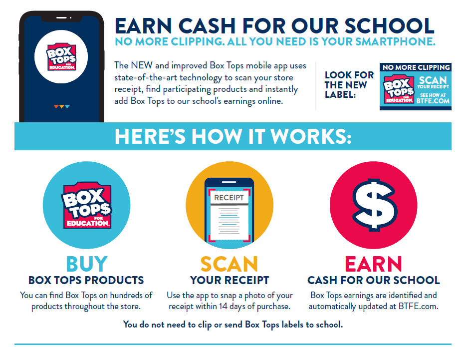 Collect Boxtops with the NEW Boxtops App