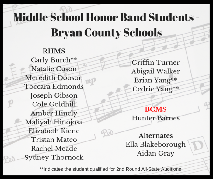 2018-19 MS Honor Band Students