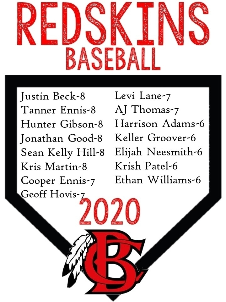 Congratulations to these young men for being selected to the 2020 BCMS Baseball team.