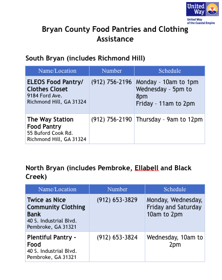 Bryan County Food Pantries and Clothing Assistance